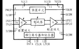 可变增益放大器AD8370的特点功能及应用设计分...