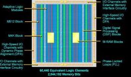 国微思尔芯发布FPGA验证仿真云系统,满足新一代...