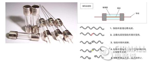 基于LOTO示波器和5A電流探頭的自恢復保險絲