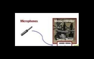 工業機器人中常用到的傳感器