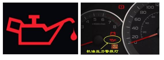 常见的汽车故障灯图标说明