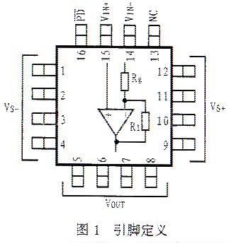 寬帶固定增益放大器THS4302的工作原理和應用電路分析