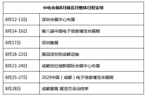 中电会展推出2020展览月活动,助力电子信息行业复苏