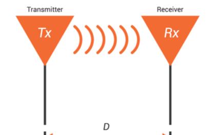 GPS导航卫星的接收信号是信噪比吗?