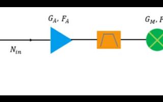 通过公式推导镜频抑制滤波器对系统噪底的影响