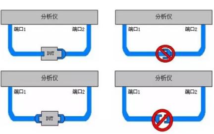 矢量网络分析仪校准有哪些常见的误区
