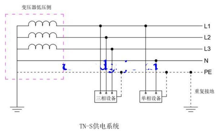 零线带电的原因及解决方法