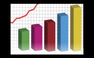 阿里巴巴馬云占股份多少?阿里巴巴馬云持股比例?目前馬云持股降至4.8%