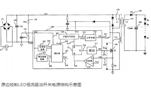 如何改進士蘭微的LED恒流驅動電源控制器