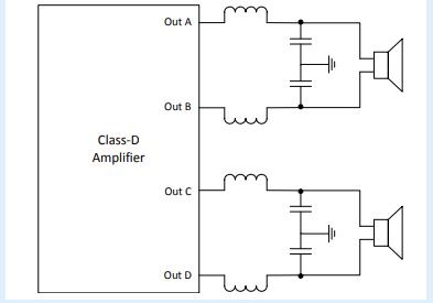 音频放大器调试的小技巧有哪些