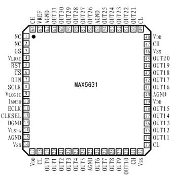 多通道D/A转换器MAX5631的功能特点及应用