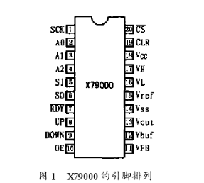 串行D/A轉換器X79000的工作原理和應用舉例分析
