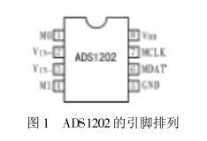 高精度Δ-∑调节器ADS1202的性能特点和设计...