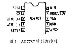 双通道24位Σ-Δ模数转换器AD7787的工作原...