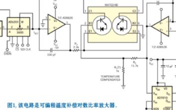 应用于宽动态范围辐射测量领域的对数比率放大器的实...