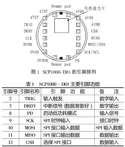 基于数字气压传感器实现气压测量仪的设计