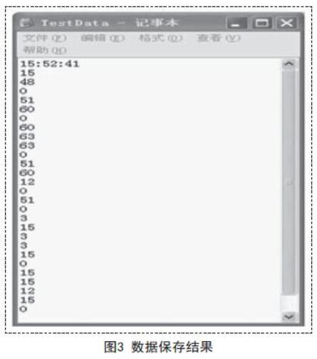 MSComm控件實現單片機與PC機的串口通信