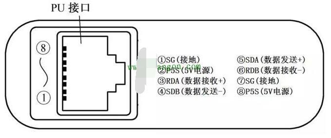 三菱变频器RS485通信口