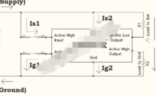在汽车电子模块设计中如何降低静态电流,从哪几方面...