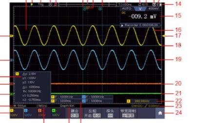 全新的多功能MDO 704E系列示波器已正式推出