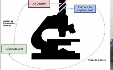 谷歌利用VR技術和顯微鏡結合用于癌癥檢測