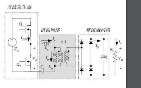 半桥LLC谐振网络变压器设计的资料免费下载