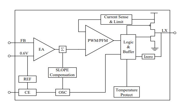 PW2051降压转换器的数据手册免费下载