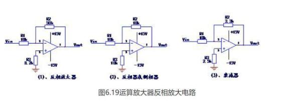 带你了解变频器反相放大器电路检测