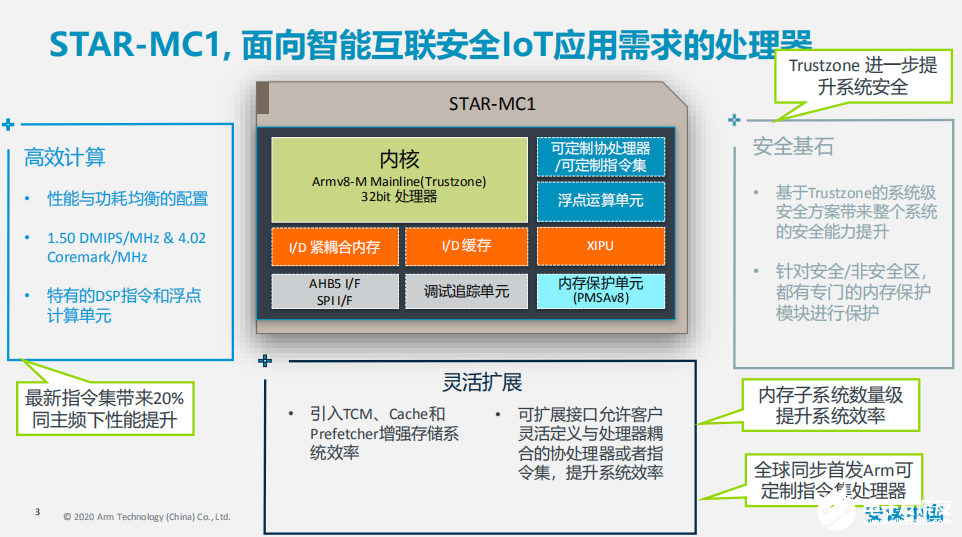 Arm中國自主研發堅挺,星辰處理器正式商用!