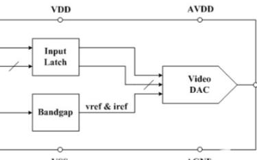 ADI将成为模拟芯片领域的王者,国产模拟芯片有何...