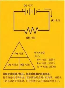 数字式万用表有哪些技术参数与测量方法