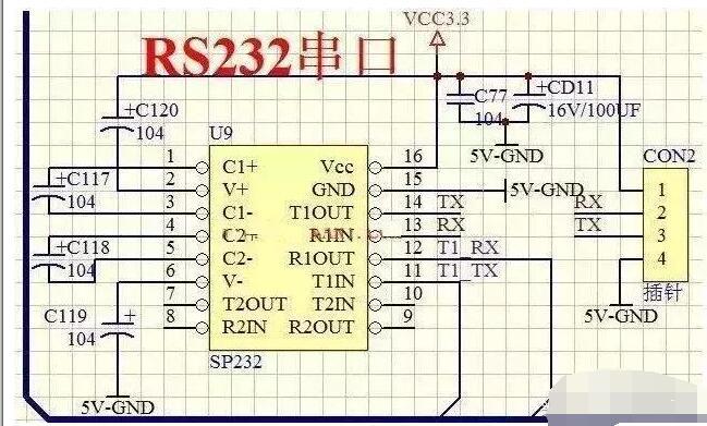常用PLC的基本接口