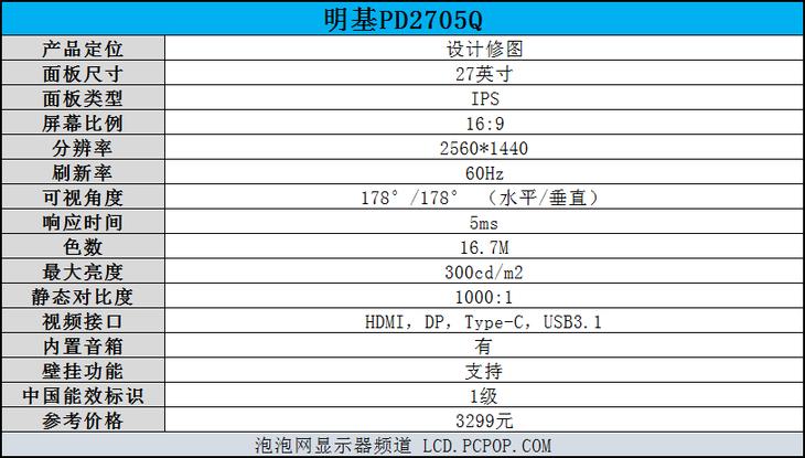 明基PD2705Q設計修圖顯示器評測:基本涵蓋主流設計修圖應用需求
