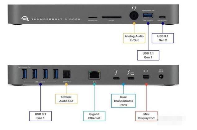 雷電接口與蘋果Mac密不可分,現轉向英特爾11代酷睿