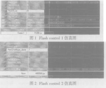 采用VHDL语言在CPLD内部编程实现Flash读取控制设计