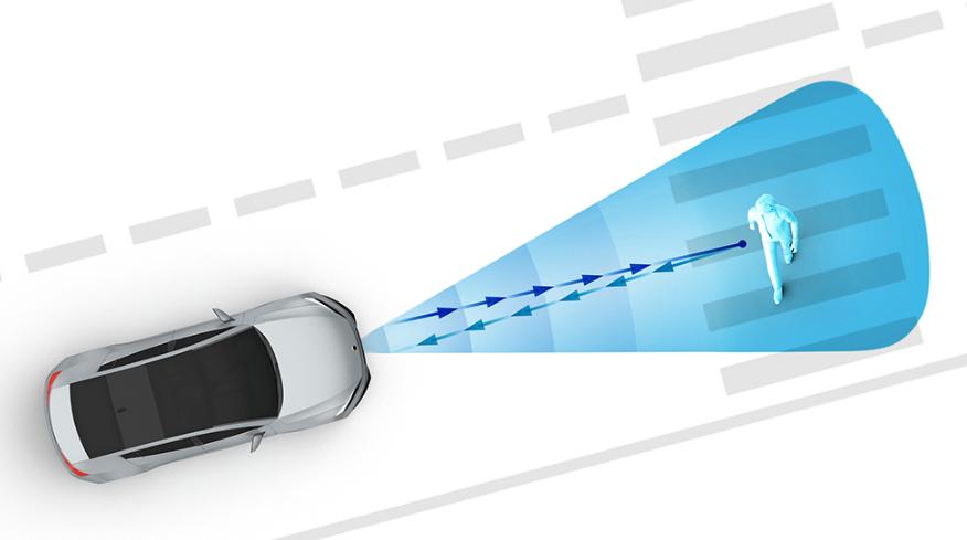 从ADAS到驱动器更换——实际雷达性能是否足够好?