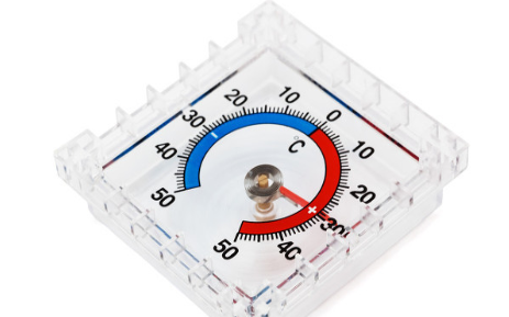 功率计的组成和分类等技术资料简介