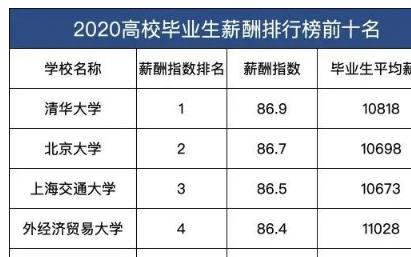 从2020二季度GDP增长3.2%说到2020高...