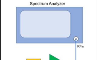 增益法测试噪声系数的详细资料