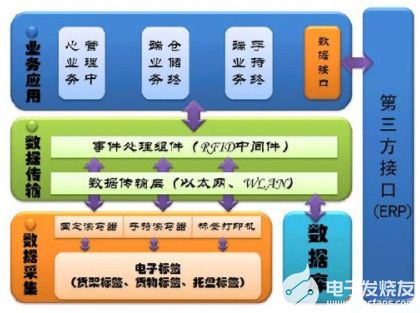 http://www.reviewcode.cn/yunjisuan/179944.html