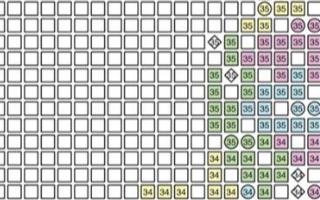 了解FPGA的芯片内部资源:IO是什么