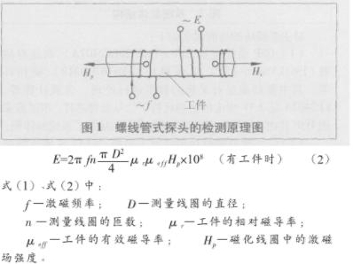 基于TMS320LF2407A處理器的電磁無損檢測方法研究