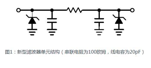 便攜式設備的EMC和ESD設計分析