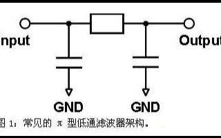 基于電磁干擾濾波器在液晶顯示器中的應用于設計分析