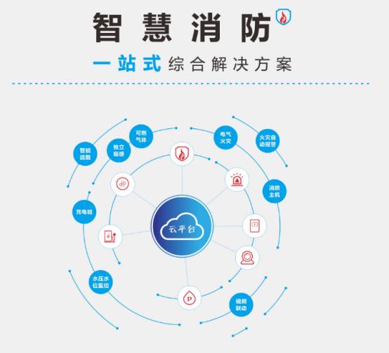 5G网络和物联网技术促进智慧消防 当下可为未来可期