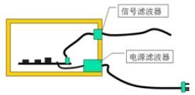 濾波在EMC設計中的作用