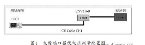 EMC測試中電源端口騷擾電壓測量方法介紹
