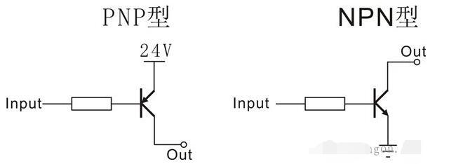 PNP與NPN接口之間如何轉換