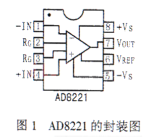 可變增益儀用放大器AD8221的特點性能及應用電...