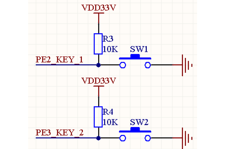 STM32入门系列教程之初试STM32中断的详细资料说明